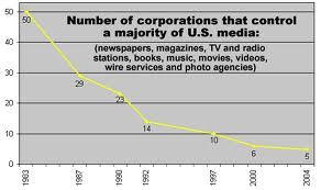 Image (1) corporate-media-graph.jpg for post 19633