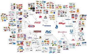 corporate ownership in few hands