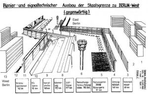 Berlin Wall configuration thanks to http://www.dailysoft.com/berlinwall/history/facts_03.htm