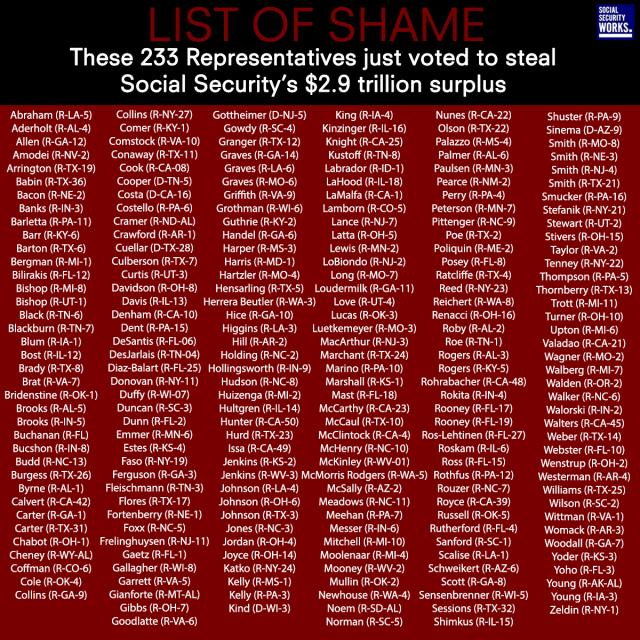 reps who voted to raid SS (balanced budget amend)